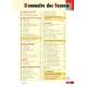 Claridad - Livre de base - Méthode d'apprentissage Espagnol